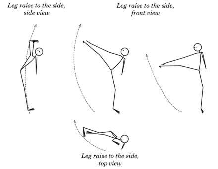 The Right Body Alignment for Side Kicks