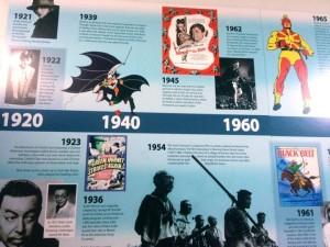 Part of the martial arts pop culture timeline